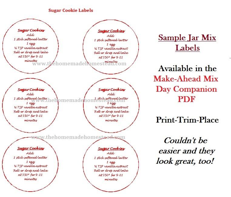 Label Sample Image